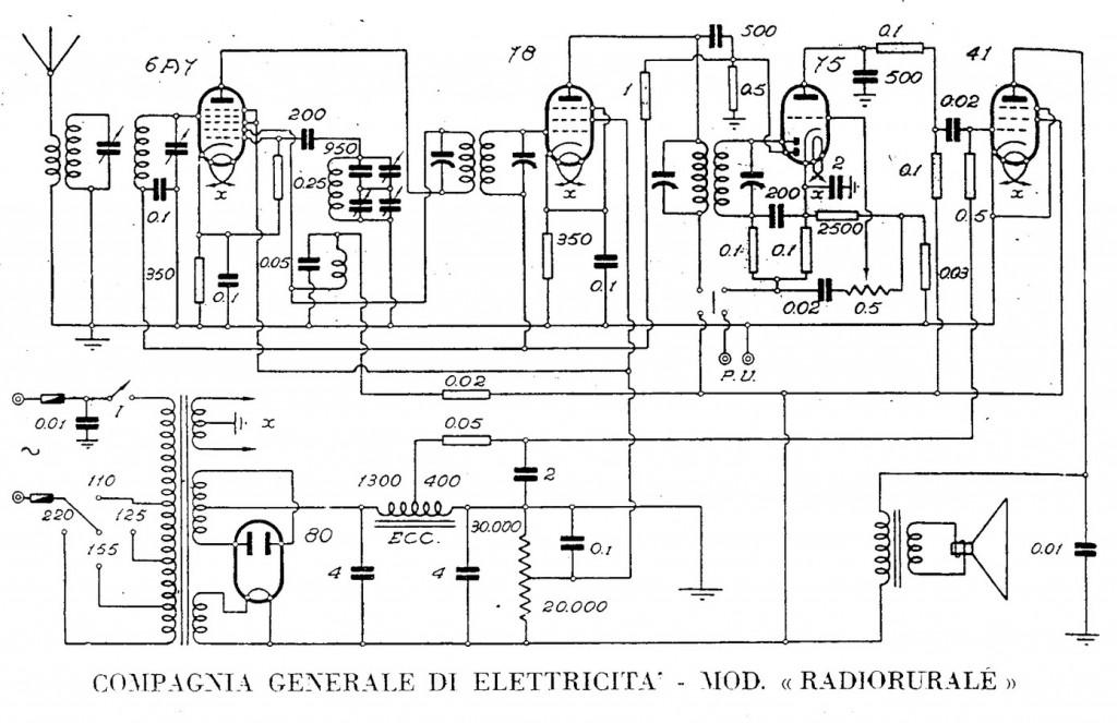RADIO RURALE radiorurale cge 54