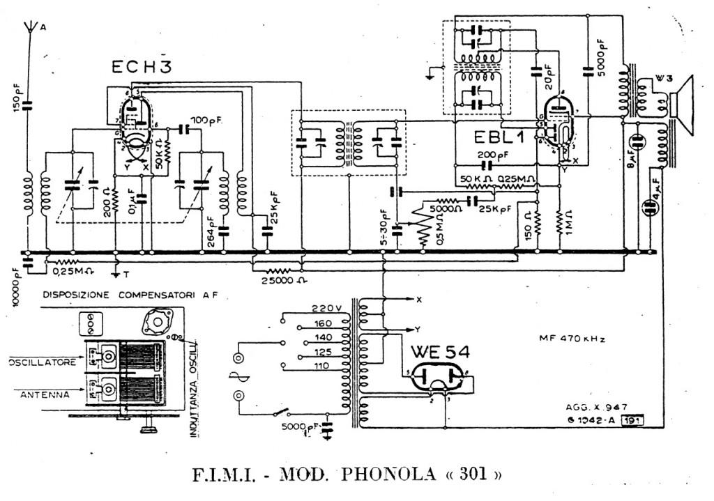 radio roma phonola 31