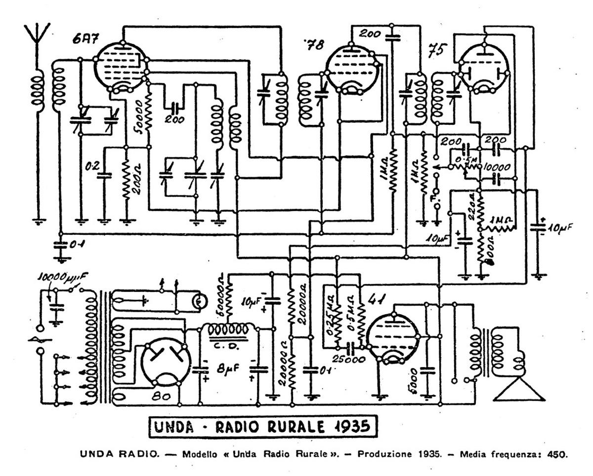 UNDA Radio rurale 2° SERIE 1935 telaio n° 12993 rurale N° 443 (ERR 443)