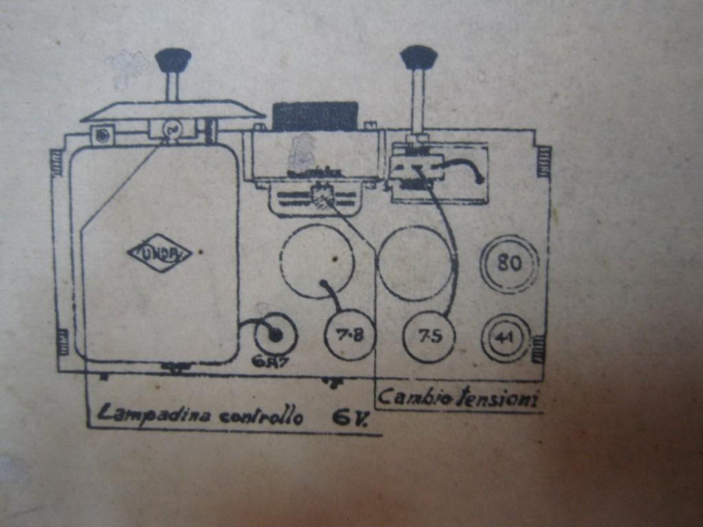 radiorurale unda 14