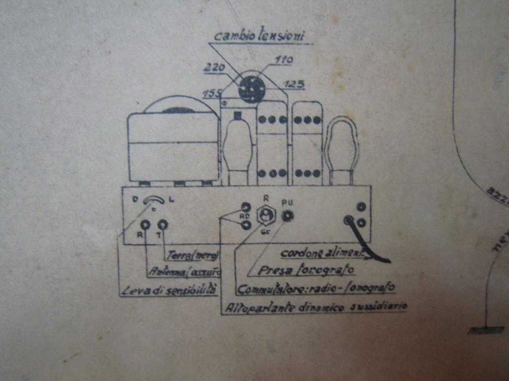 radiorurale unda 15