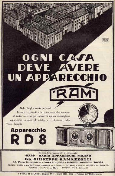 ramazzotti radio ram