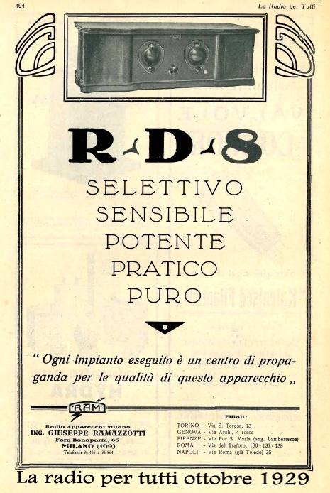 rd8 sec tip 10 29 rad x tut