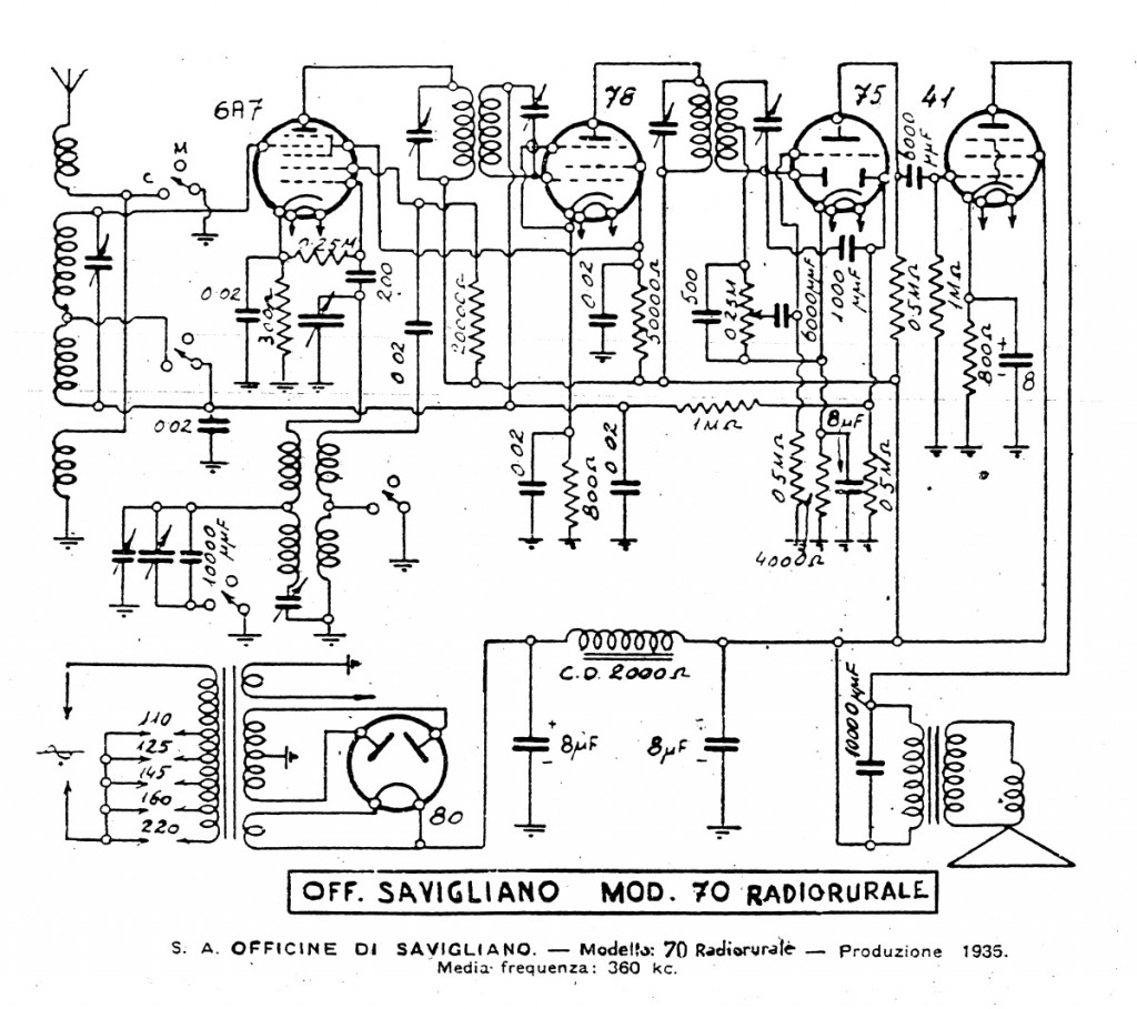 schema radiorurale savigliano 70