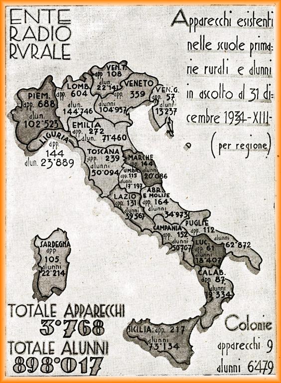 ente radio rurale cartina distribuzione