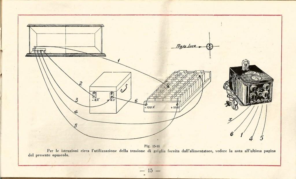 libretto istruzioni ramazzotti rd8 15