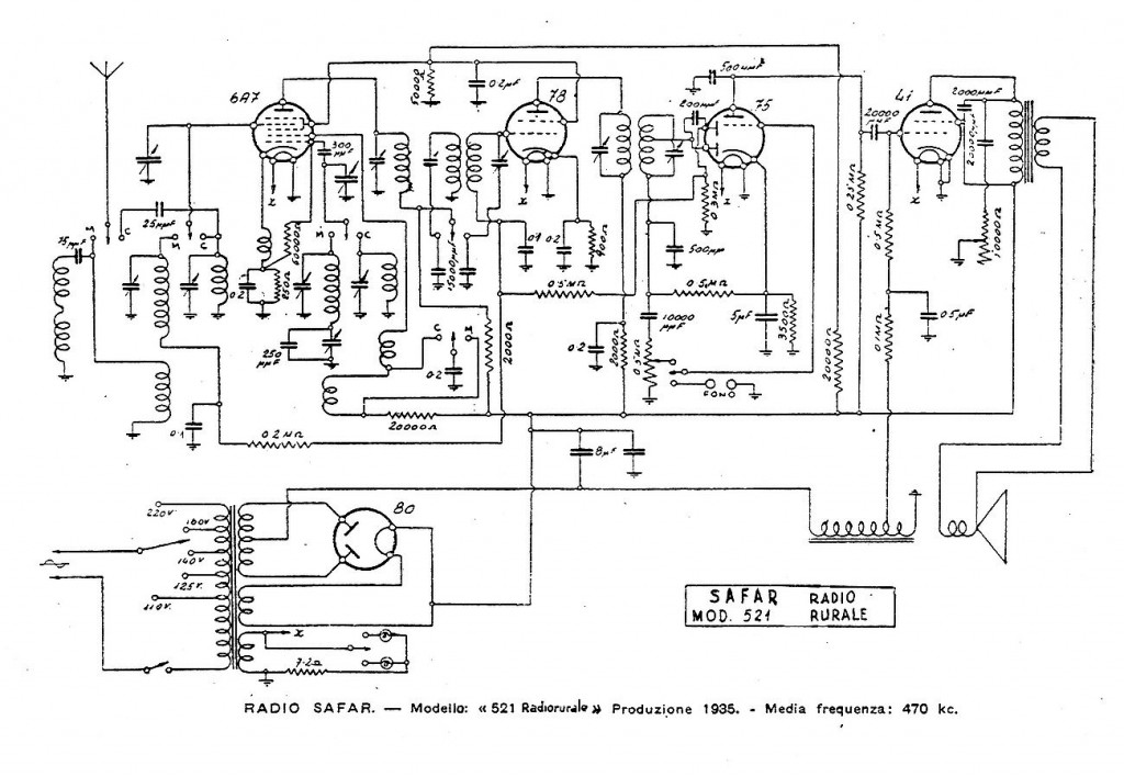 radio rurale safar 521 schema