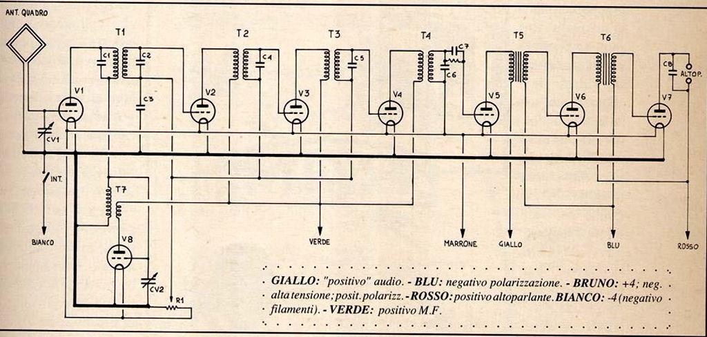 ramazzotti RD2000_57 schema